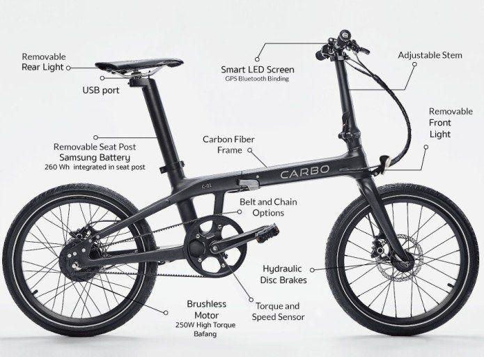 Folding Bike 1 Foldable Electric Bike Folding Electric Bike
