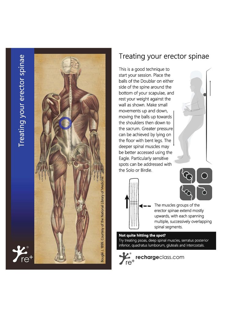 8 best Self-treatment massage technique sheets images on Pinterest ...