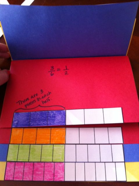 Foldable for teaching equivalent fractions