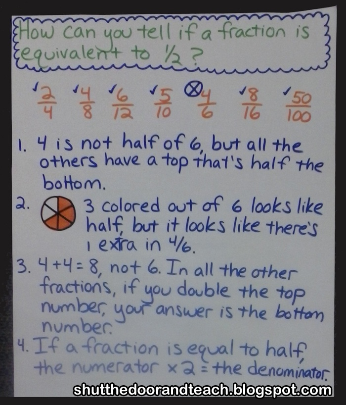 how to tell if a number contains decimals