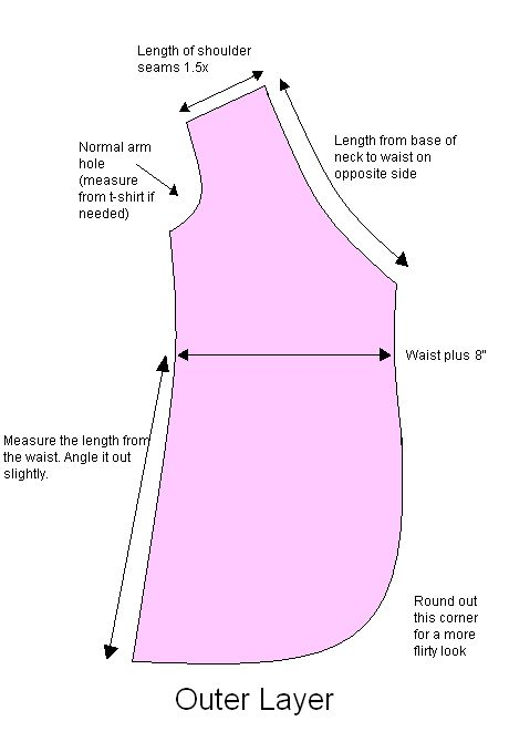 How to make your own wrap dress pattern.  I think I would make it just a little longer.