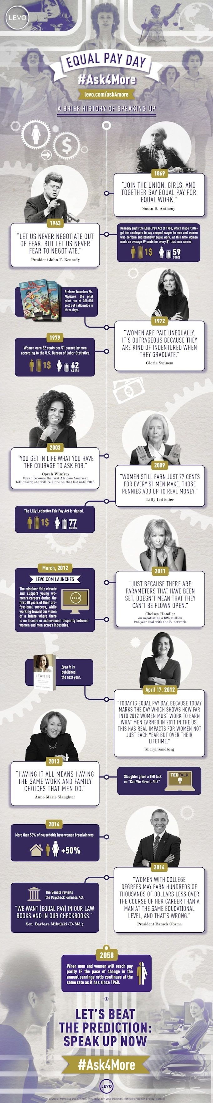 History of equal pay <3 Jamie McClean, Personal Stylist - Nordstrom Tysons Corner
