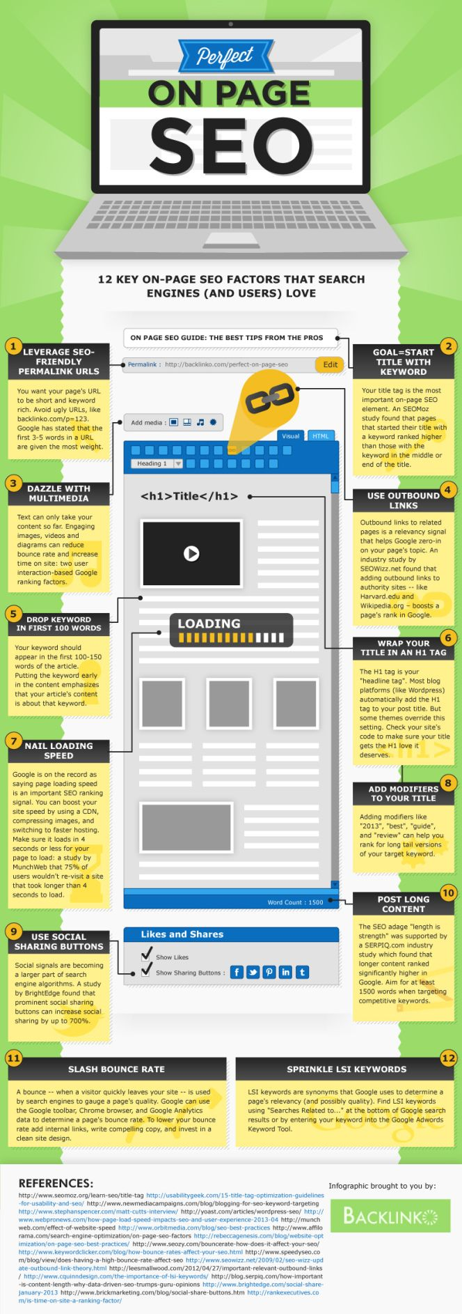 Learn more about on-page seo with this infographic!