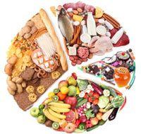 Dieta settimanale da 1800 kcal per Dieta ipocalorica con piano alimentare, pesi e suggerimenti, cibi da evitare e cibi suggeriti.