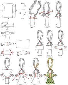 технологическая карта по изготовлению тряпичной куклы - Исаченко Любовь…