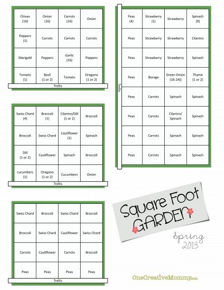 "GARDENS: PLANS / LAYOUTS: ""Square Foot Garden Plans for Spring"" from OneCreativeMommy.com"