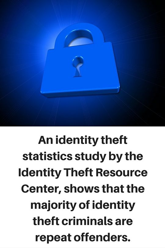 Did you know? An identity theft statistics study by the Identity Theft Resource Center, shows that the majority of identity theft criminals are repeat offenders.