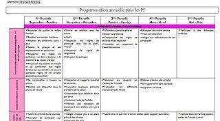 Programmation PS 2015-2016 chez Pierrick | école petite section | Bloglovin'