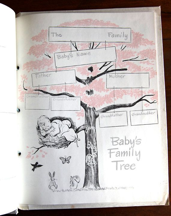 Vintage 1952 Blank Baby Book Scrapbook by BabyofOld on Etsy, $16.00