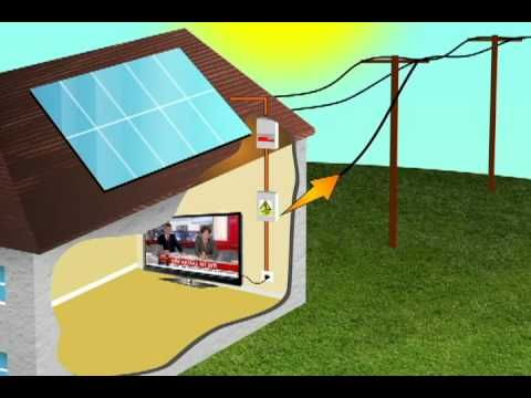How Solar PV Works
