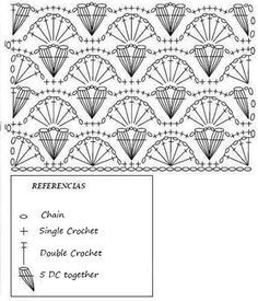 Crochet diagram, peacock feather