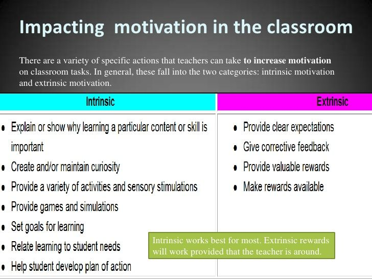 thesis motivation classroom A survey study of motivation in english language learning of first year undergraduate students at sirindhorn international institute of technology (siit),  or in the unpleasant smell classroom, they can lose their motivation or their motivation in learning will be lowered 2.
