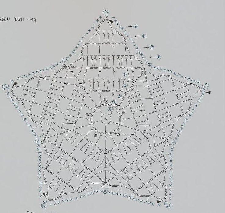 #ClippedOnIssuu from Crochet lacework design doily