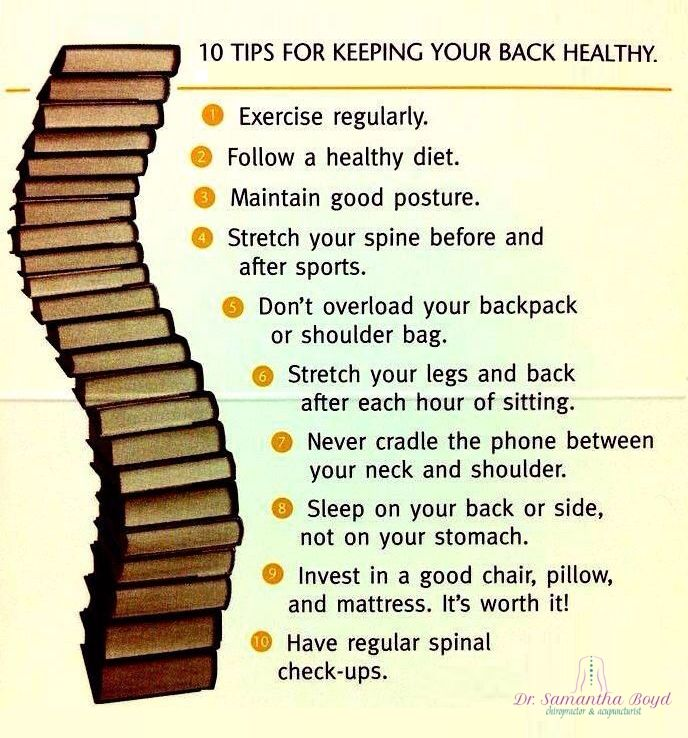 Top tips on how to keep your back strong and pain-free!  #HealthySpine #Healthcare #BackPain #Chiropractic #Wellness #Posture #CooperCity #Dr_SamBoyd