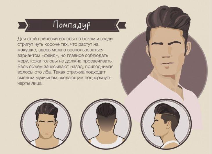 6 самых модных мужских причесок / Мужская мода / ВТОРАЯ УЛИЦА
