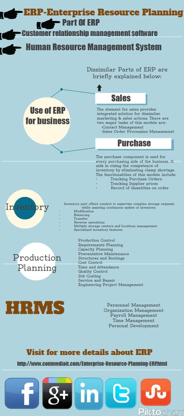 erp software for customer relationship management