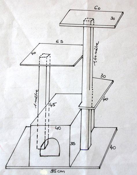 17 best ideas about planche pour etagere on pinterest planche etagere etag - Construire une etagere ...