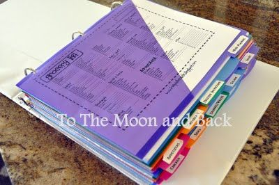 recipe organizing.  keep grocery list at front and weekly meal plan.  then pull all recipes for the week and put in folder behind weekly meal plan.