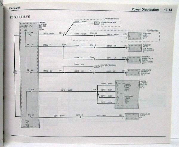 Ford Festiva Wiring Harnes Diagram