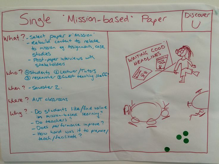 """From the Discover U idea. This prototype tests the assumption that students will engage and learn more effectively if content is built around a """"mission"""" they care about."""
