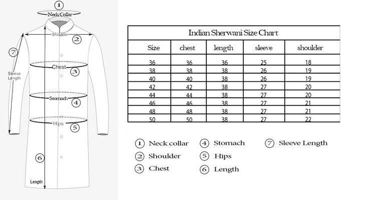 Mens Measurement Form Sherwani Sherwani, Suit pattern