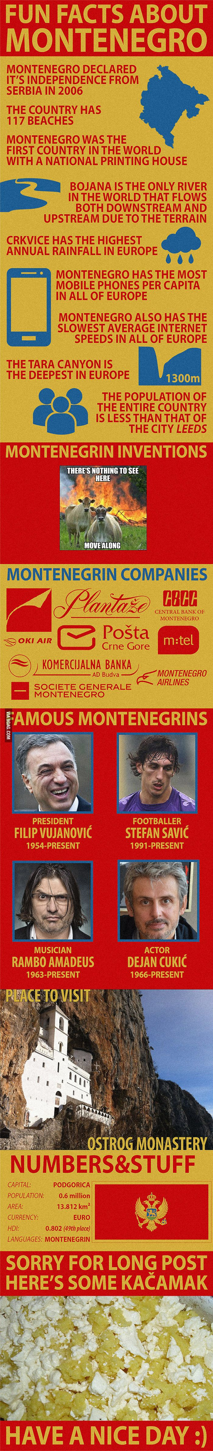 Fun Facts about Montenegro - 9GAG