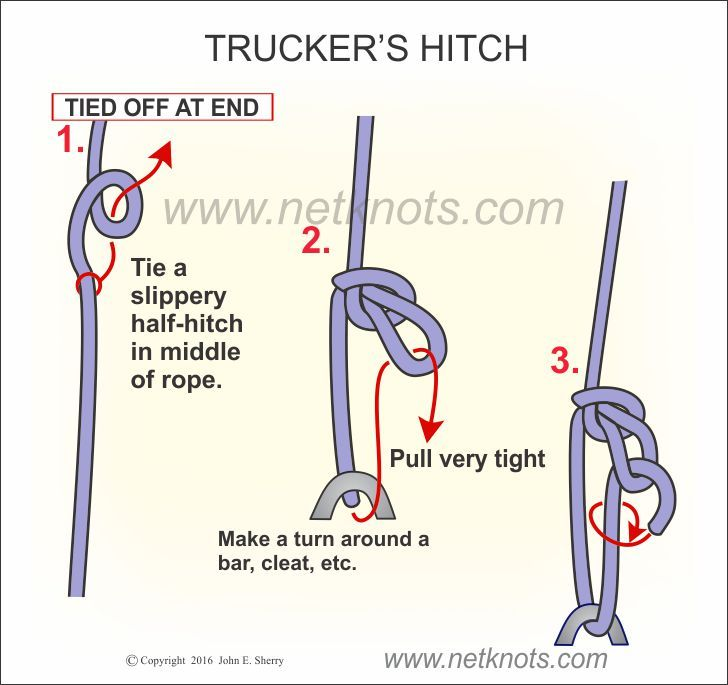 trucker's hitch - tent guylines
