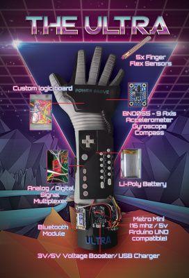 The Power Glove Ultra Is The Power Glove We Finally Deserve From: http://ift.tt/2k3m10l - https://www.kali.org