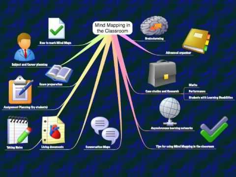 Pedro Rodriguez  Browse|Movies |Upload  Use Mind Maps to Write books, articles and technical documents