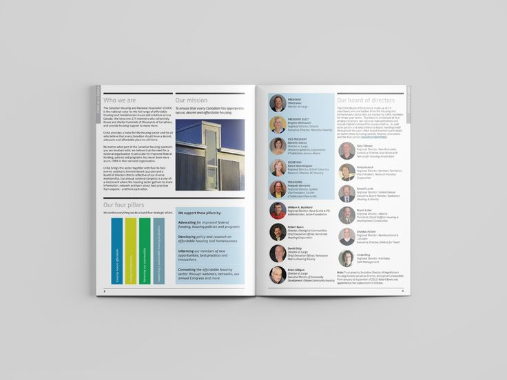 2013 Canadian Housing & Renewal Association annual report spread