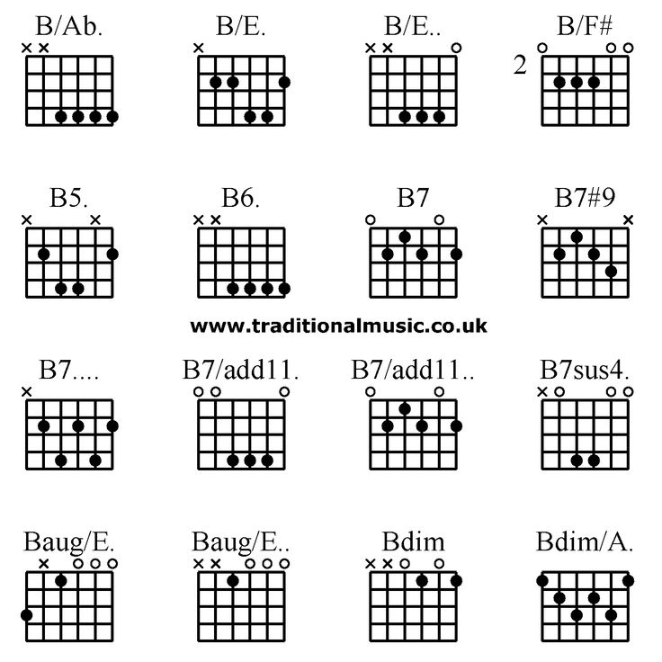 best 25  b7 guitar chord ideas on pinterest