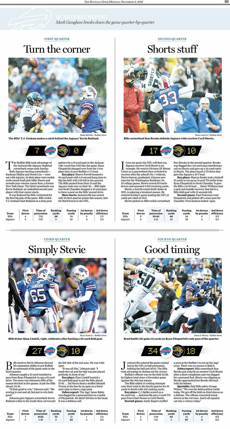 Bills Quarters, Buffalo News Credit: Andrea Zagata #GraphicDesign #Newspaper #Sports #Layout