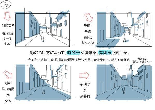アニメの背景の影3