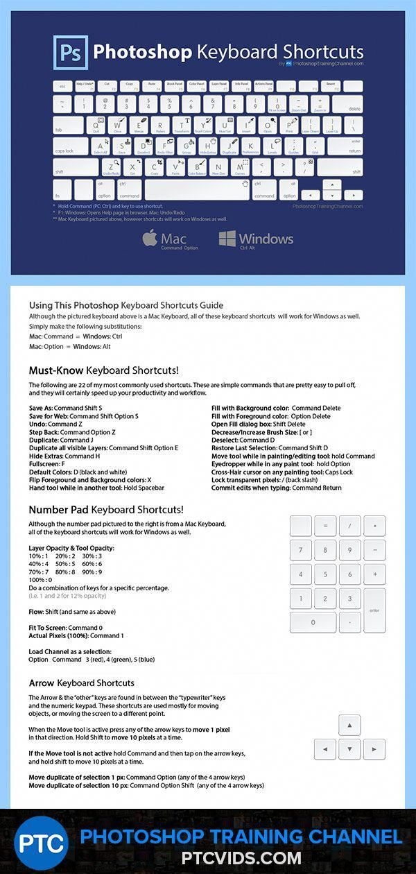 Keyboard Shortcut Guide