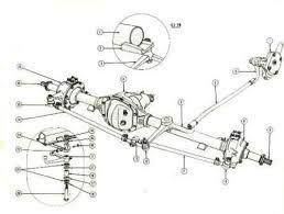 Resultado de imagen de free repair manual jeep CJ3B