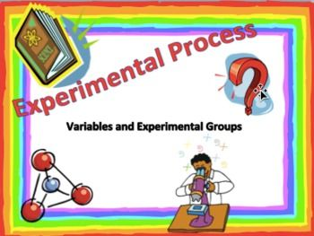 Great as a part of a unit or as a review.  Contains:  2 labs 4 worksheets 2 powerpoint presentations  The powerpoints contain 12 unique problem statements/scenarios and ask students to identify the independent and dependent variable, the control group, and conditions to keep constant.
