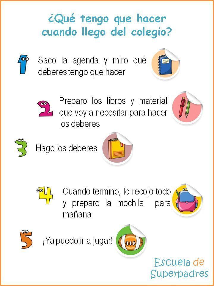 Imagenes De Responsabilidades De La Familia Buscar Con Google