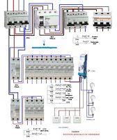 Esquemas eléctricos: Cuadro eléctrico servicios generales de comunidad