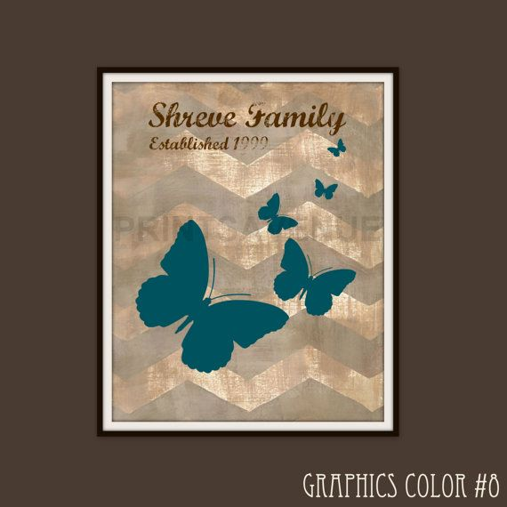 Distressed CHEVRON ART Print with BUTTERFLIES, Personalized, Family, Wall Art