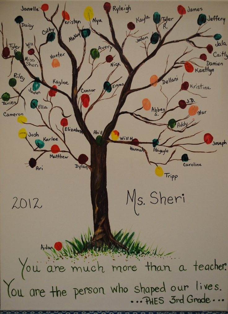 """Fingerprints on my Heart"" A gift from Mrs. Gray's third grade class on my last day of practice teaching."