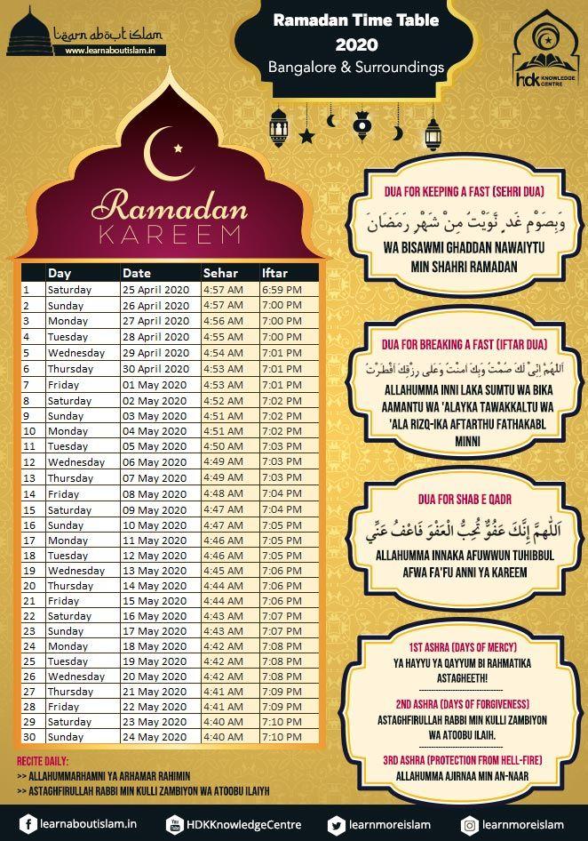 Ramadan Time Table 2020 For Bangalore Karnataka India Ramadan 2020 Sehri And Iftari Timings For Bangalore Region Ramadan Time Table Ramadan Ramadan Kareem