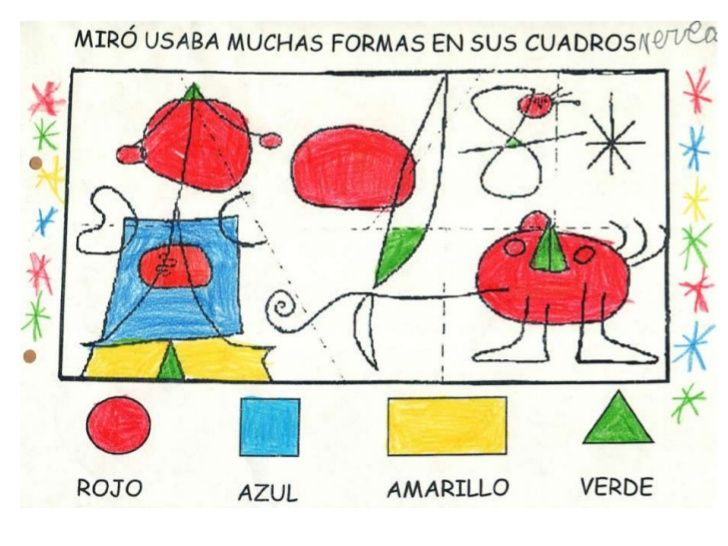 Projeto Joan Miró