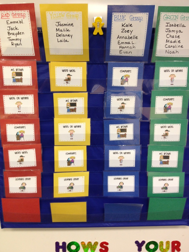 Daily 5 based Guided Reading Chart.  The chart shows the different stations each group goes to during the reading block.
