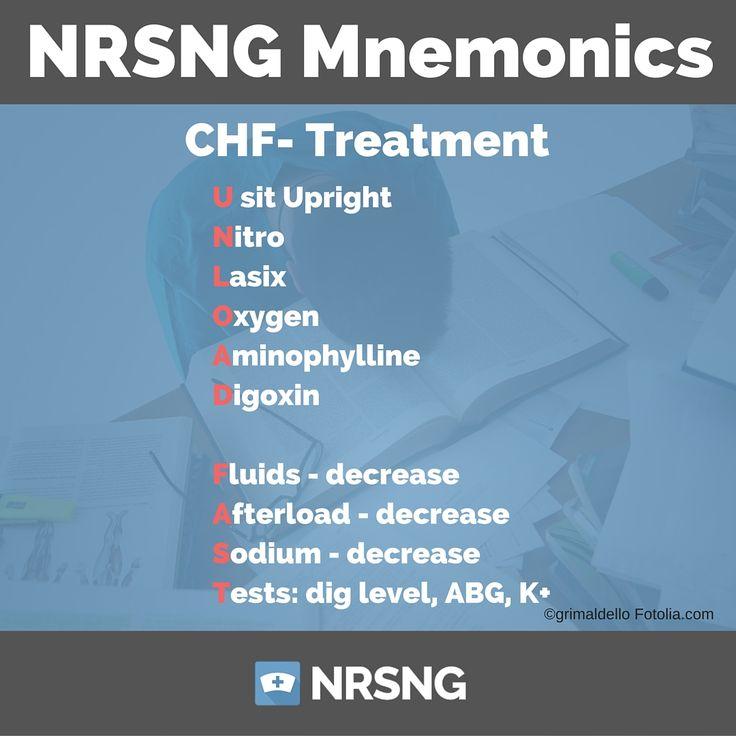 Nursing Mnemonics Podcast Ep36 CHF (UNLOAD FAST) https://www.nrsng.com/ep36-chf-unload-fast/?utm_campaign=coschedule&utm_source=pinterest&utm_medium=NRSNG&utm_content=Ep36%20CHF%20%28UNLOAD%20FAST%29