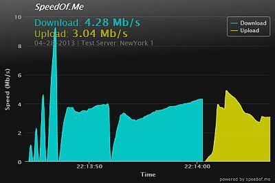 Tester la vitesse réelle de votre connexion Internet en HTML5