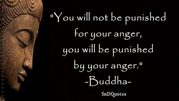 FAMOUS BUDDHA QUOTES :You will not be punished for your anger, you will be punished by your anger. Buddha
