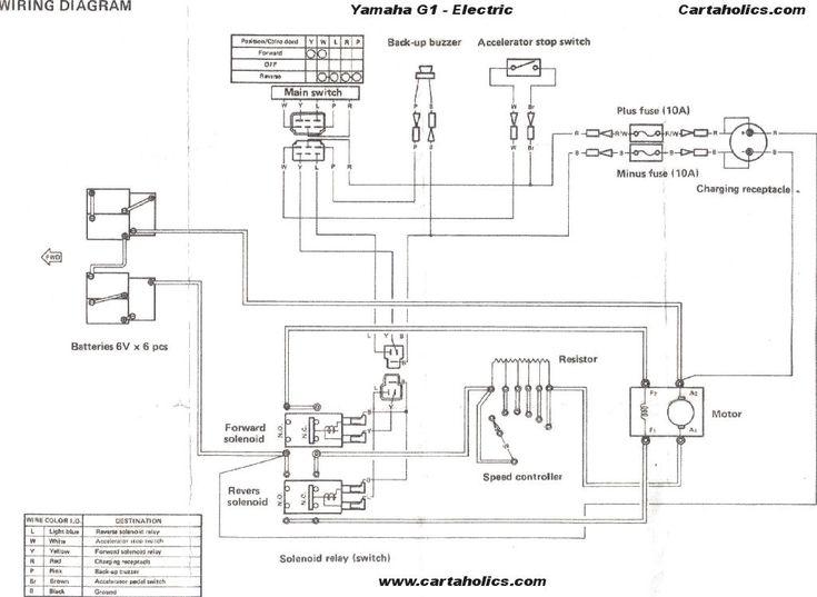 yamaha golf cart electrical diagram | Yamaha G1 Golf Cart Wiring Diagram  Electric | savannah