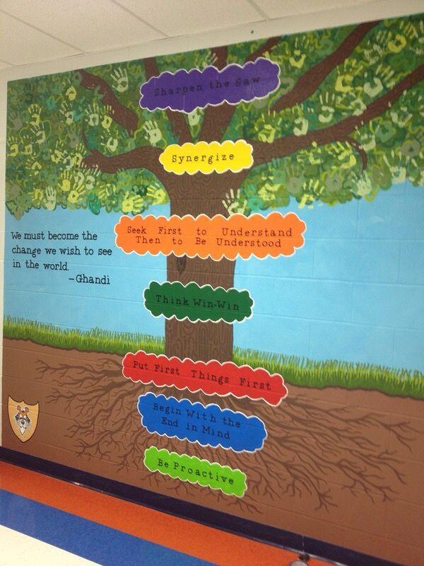 The 25 best 7 habits tree ideas on pinterest 7 habits for 7 habits tree mural