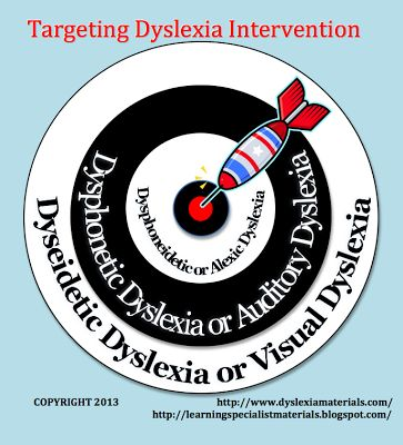 Learning Specialist and Teacher Materials - Good Sensory Learning ~ The Different types of Dyslexia