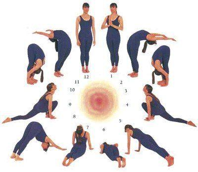 Жир на животе часто появляется даже у худых людей, и от него очень непросто избавиться. Сделать выпирающий животик снова плоским поможет йога!
